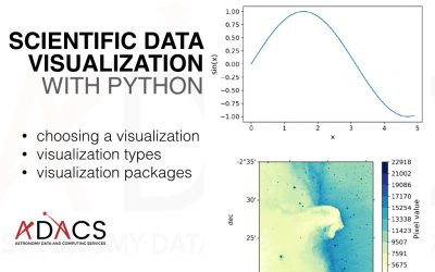 Scientific Data Visualization with Python